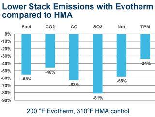 Emissions-reduction-1